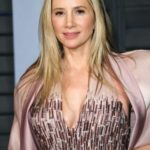 Mira Sorvino After Plastic Surgery 150x150